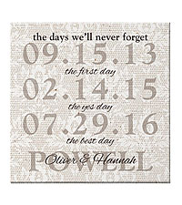 Personal Creations ® Never Forget the Days Canvas - 16x16