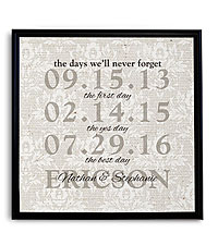 Personal Creations ® Never Forget the Days Canvas - 16x16 Black Frame