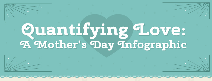 Quantifying Love: A Mother's Day Infographic