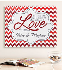 Personal Creations® Personalized Love Give us a Fairytale Canvas